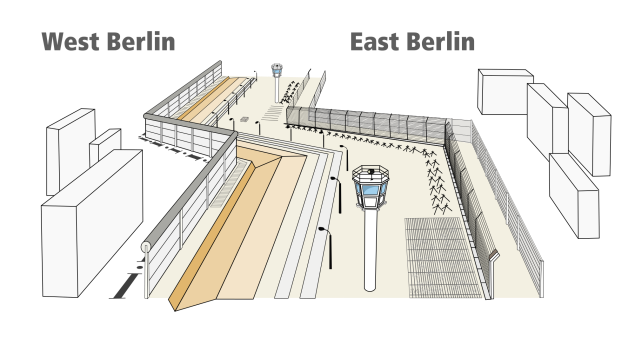 2000px-Structure_of_Berlin_Wall.svg
