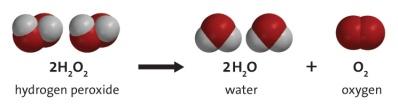 Image: middleschoolchemistry.com